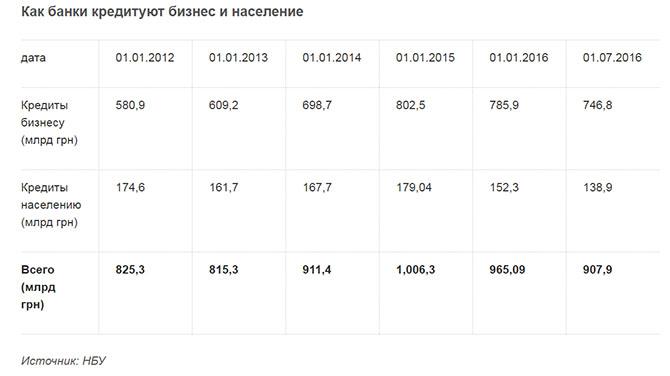 Вкладчики банка «Михайловский» перекрыли улицу