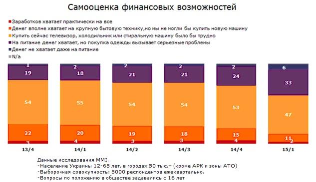 Средний член в украини