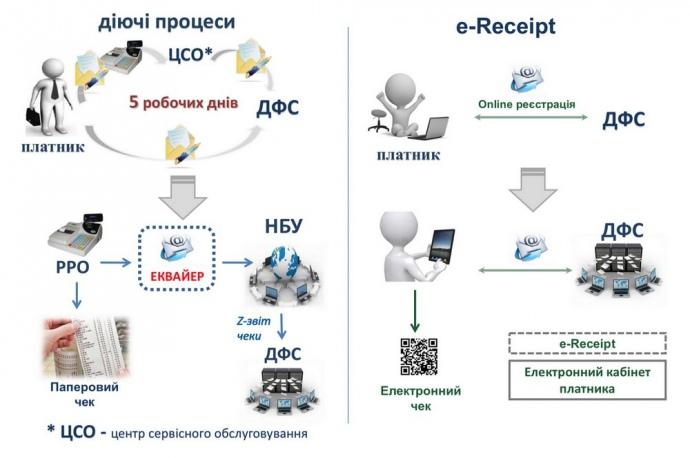 Налоговый кредит по чеку 2019 украина чеки для налоговой Дмитрия Донского бульвар