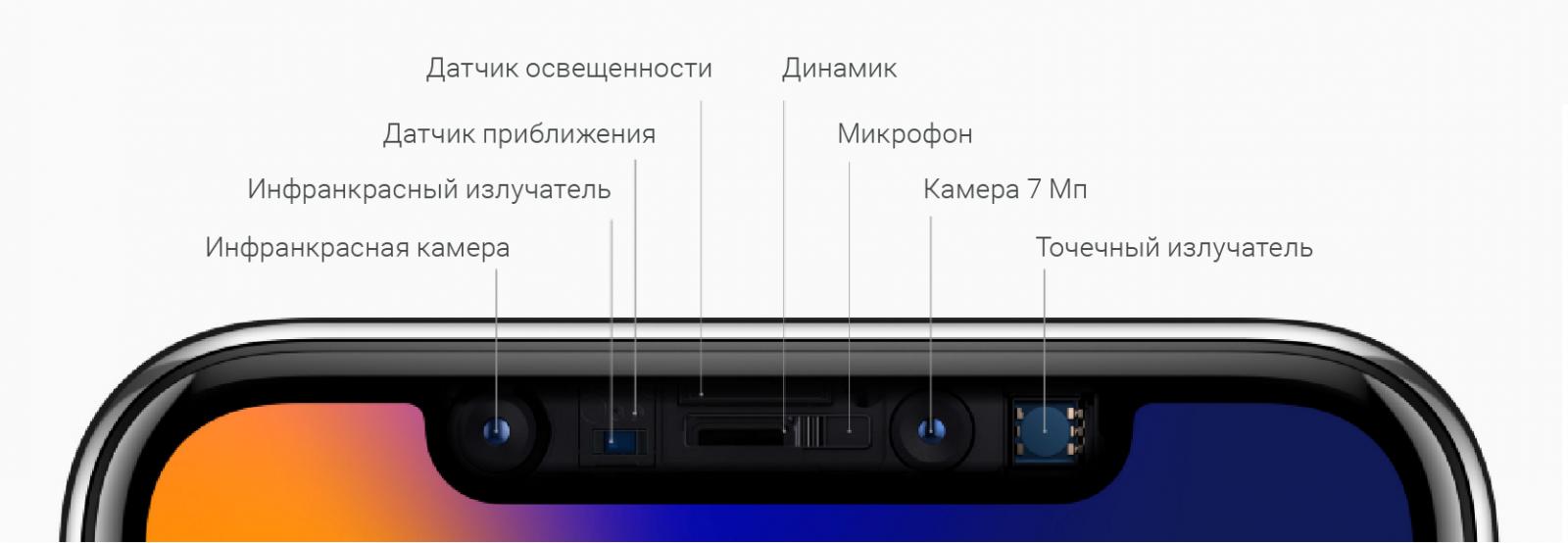Как понять где сделан айфон