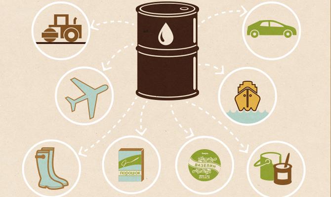 В июне Украина резко сократила потребление нефти