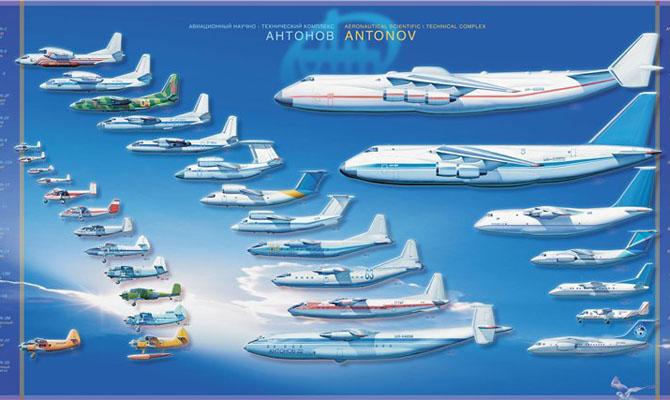 Порошенко запустил процесс реструктуризации миллиардного долгаГП «Антонов»