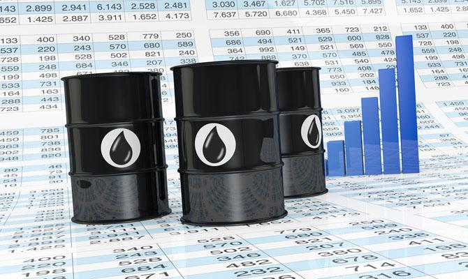 Динамика мировых цен нанефть