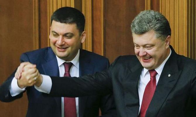 Гройсман получил неменее 100 тыс грн процентов отвклада вбанке