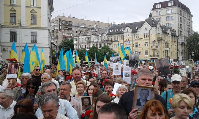 Стало известно, как украинцы посути относятся кПутину и РФ
