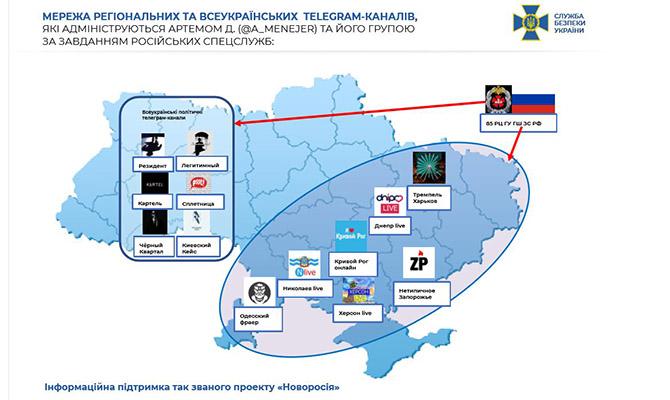 СБУ заявила о разоблачении сети кремлевских Telegram-каналов в Украине