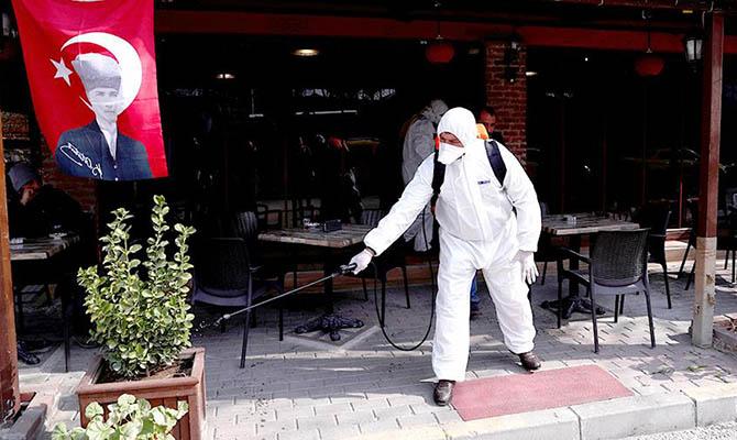 В Турции рекордное число новых заражений с начала пандемии